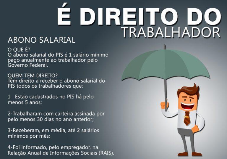 Abono Salarial - Direito do Trabalhador