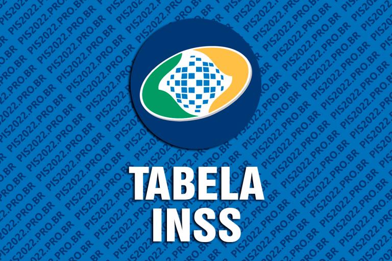 Tabela INSS 2022